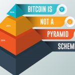 Read_351 – Bitcoin is Not a Pyramid Scheme [image-web]