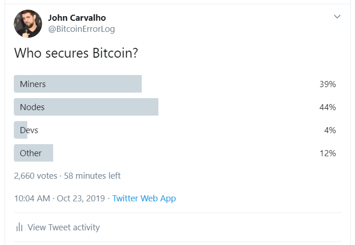 ️Who Secures Bitcoin?