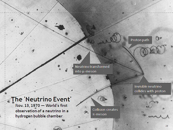 Neutrino: The Lighter Side of Lightning